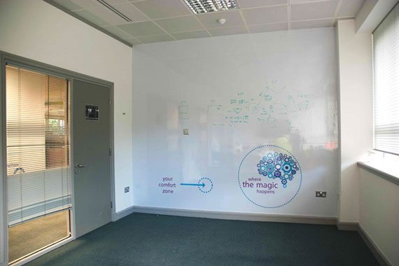 customized whiteboard used for brainstorming sessions