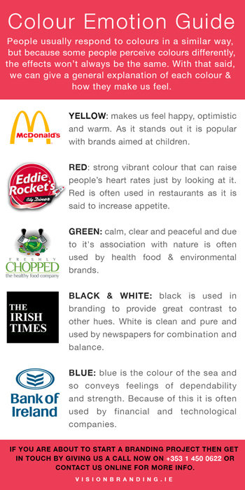 Colour Emotion Guide - Psychology of Branding