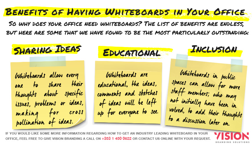 Benefits of Whiteboard in Office - Vision Branding